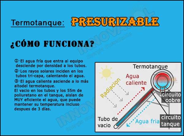 cómo funciona termotanque presurizado
