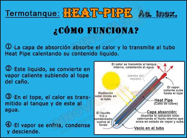 cómo funciona termotanque heat pipe
